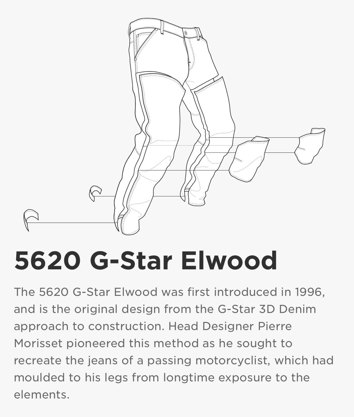 g star raw 5620 g star elwood 3d zip knee jeans. Black Bedroom Furniture Sets. Home Design Ideas